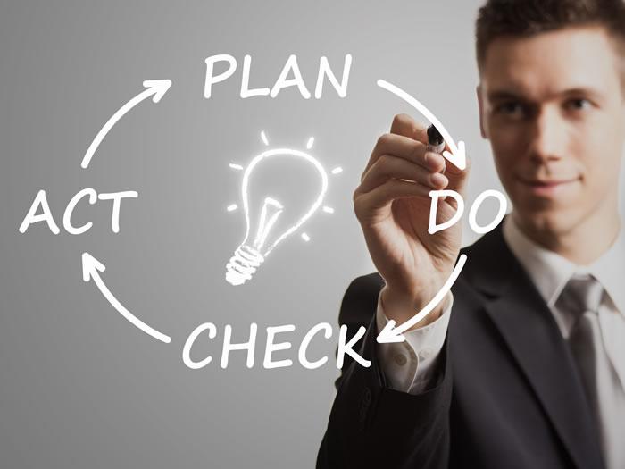 Planear, Hacer, Verificar y Actuar forman parte de OHSAS 18001 y del Decreto 1443 de 2014