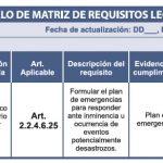 Modelo de matriz de requisitos legales sugerido por el SENA