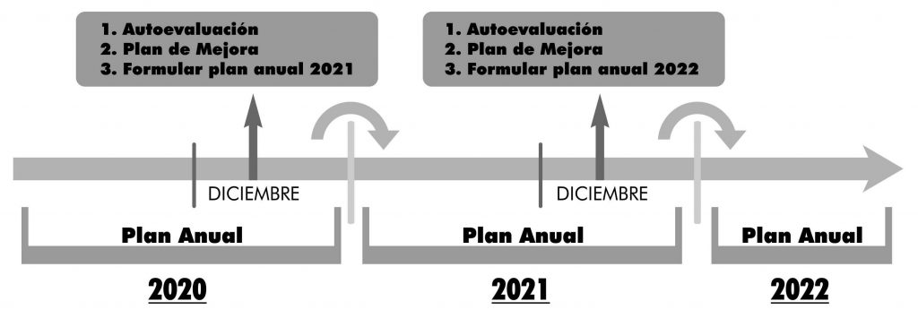 Resolución 312 de 2019 - Implementación definitiva del SG-SST