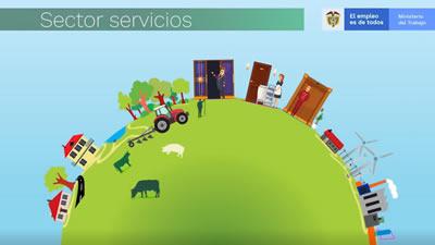 Sector agropecuario, industrial y de servicios