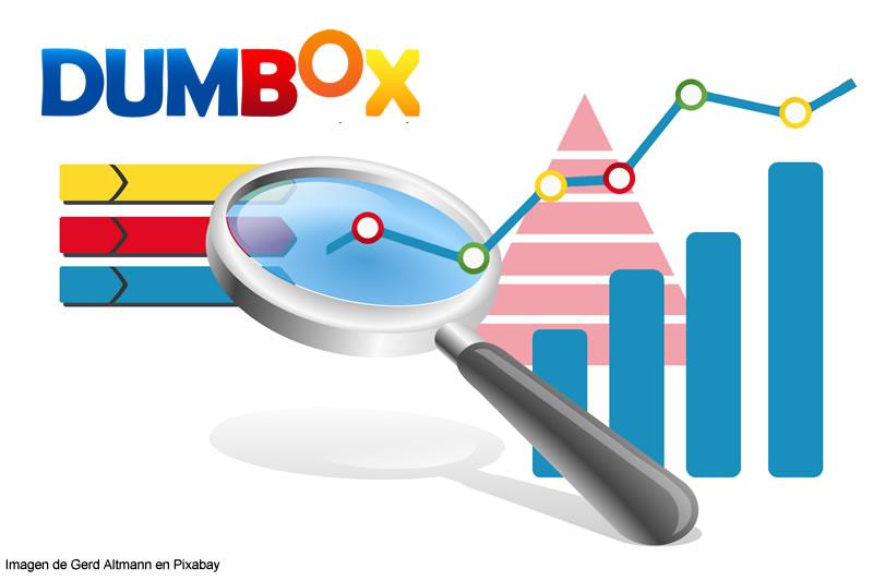 Dumbox Inc comparte un ejemplo de procedimiento de actualización de matriz de peligros